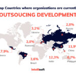 What Is Nearshore Outsourcing In Software Development